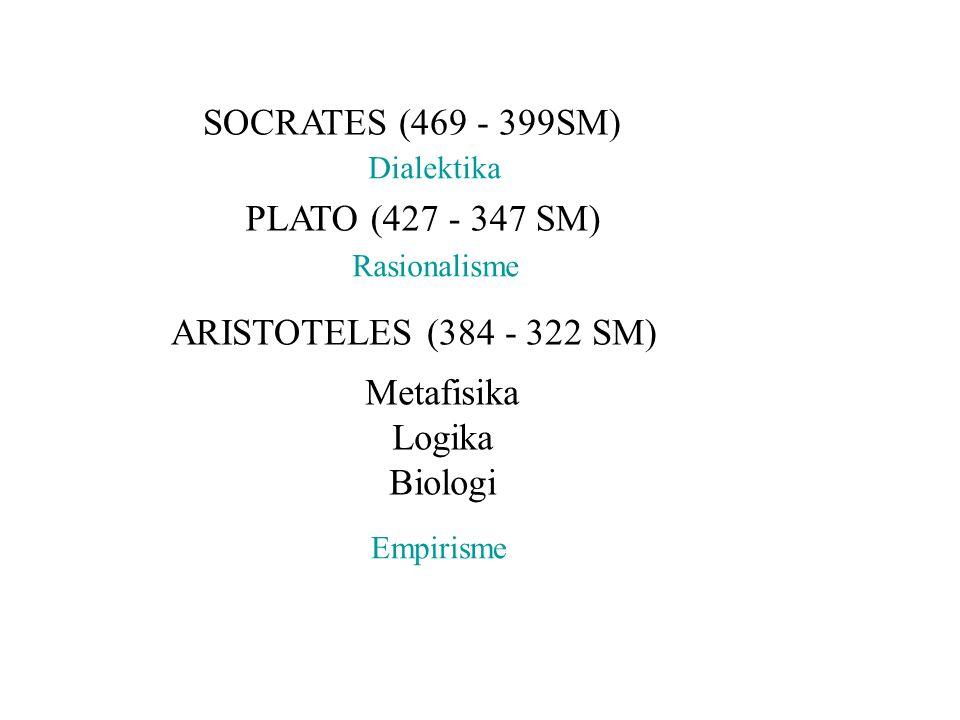 SOCRATES (469 - 399SM) PLATO (427 - 347 SM) ARISTOTELES (384 - 322 SM)