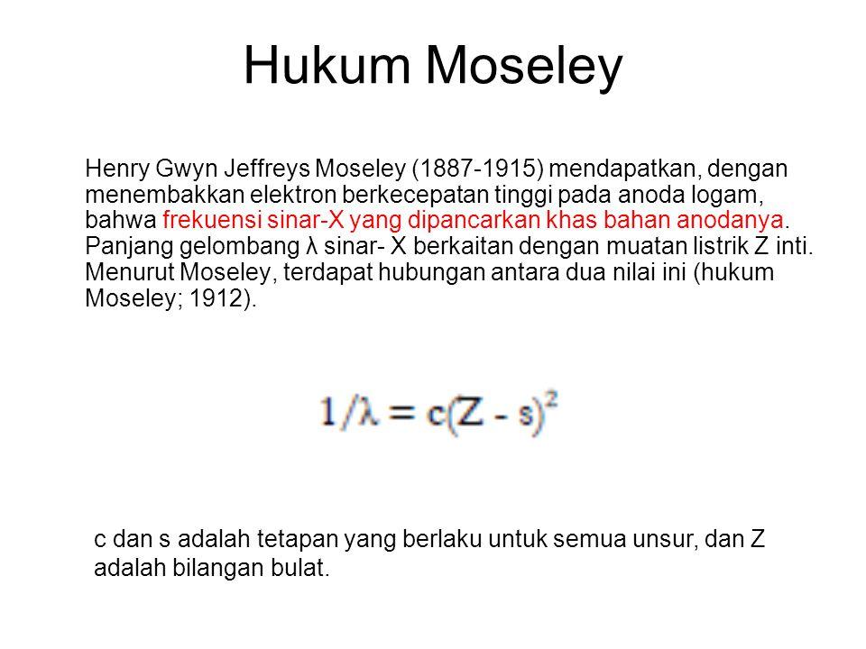 Hukum Moseley