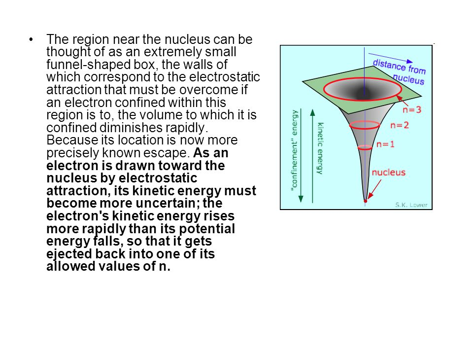 The region near the nucleus can be thought of as an extremely small funnel-shaped box, the walls of which correspond to the electrostatic attraction that must be overcome if an electron confined within this region is to, the volume to which it is confined diminishes rapidly.
