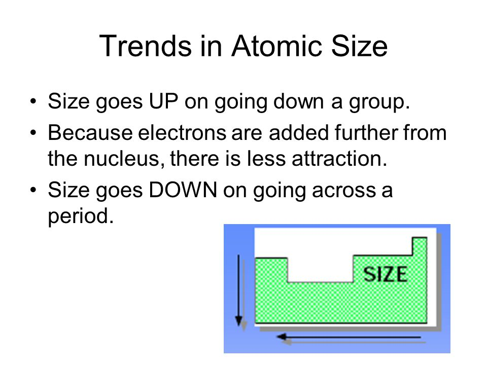 Trends in Atomic Size Size goes UP on going down a group.