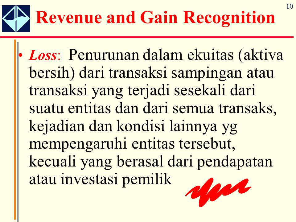 Revenue and Gain Recognition