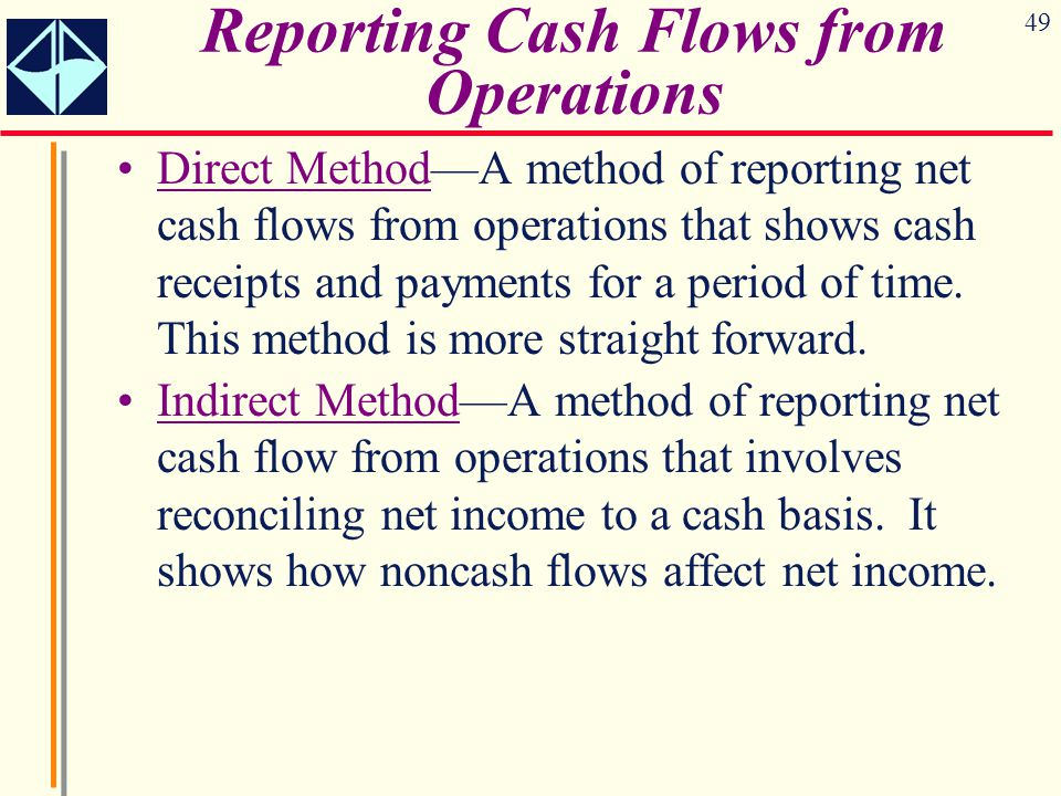 Reporting Cash Flows from Operations