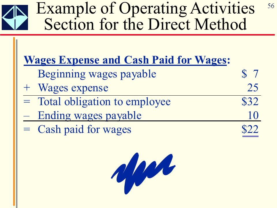 Example of Operating Activities Section for the Direct Method