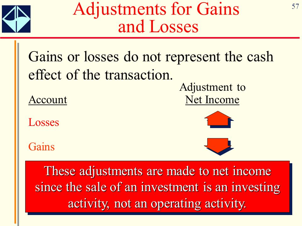 Adjustments for Gains and Losses