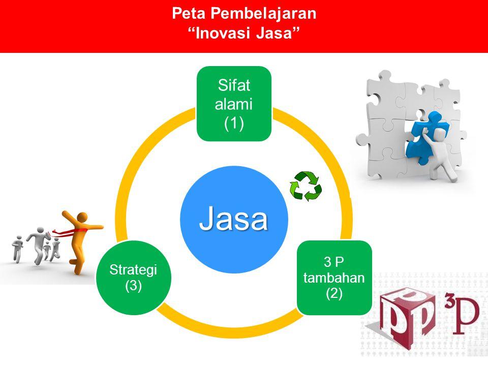 Peta Pembelajaran Inovasi Jasa