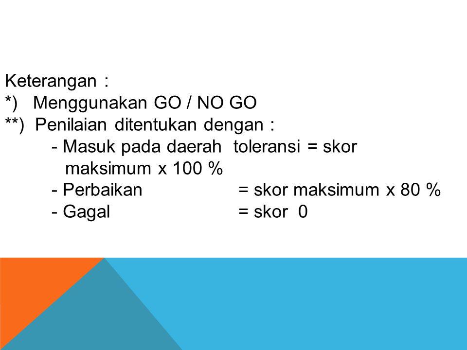 Keterangan : *) Menggunakan GO / NO GO. **) Penilaian ditentukan dengan : - Masuk pada daerah toleransi = skor.