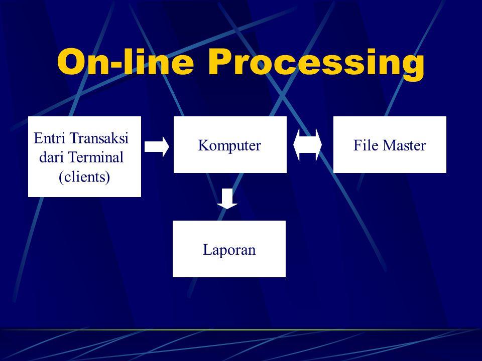 On-line Processing Entri Transaksi dari Terminal (clients) File Master