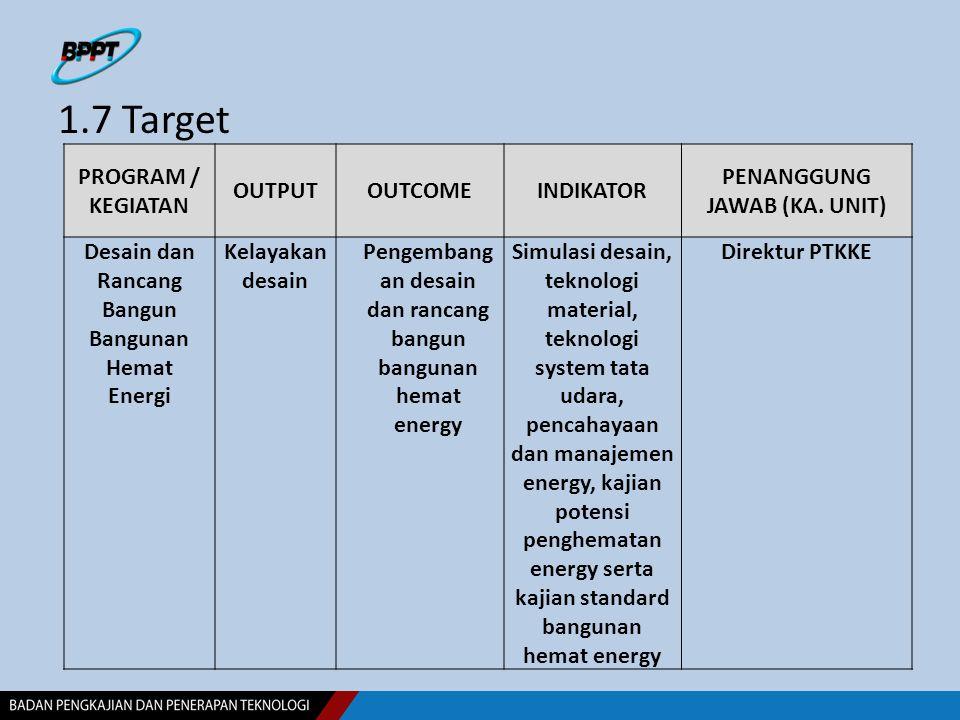 1.7 Target PROGRAM / KEGIATAN OUTPUT OUTCOME INDIKATOR