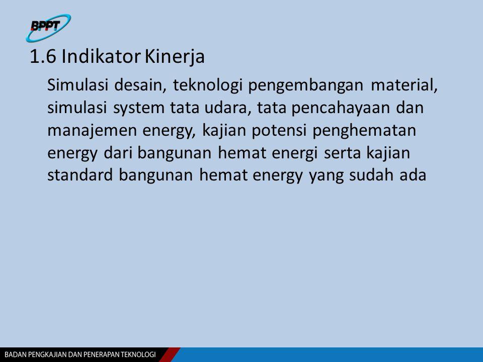 1.6 Indikator Kinerja