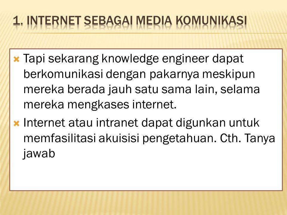 1. Internet sebagai media komunikasi