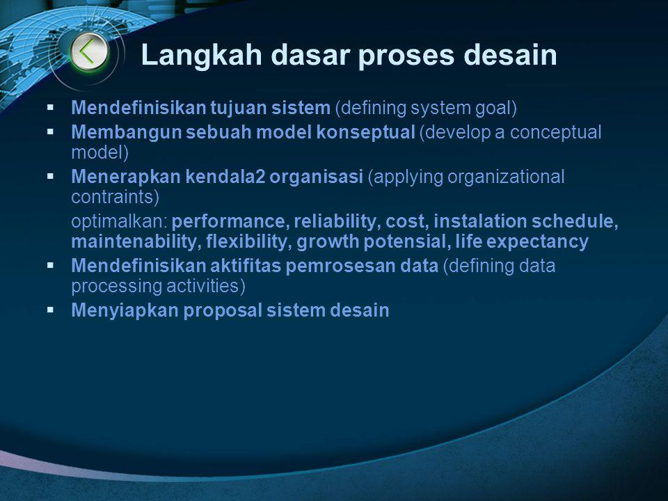 Langkah dasar proses desain