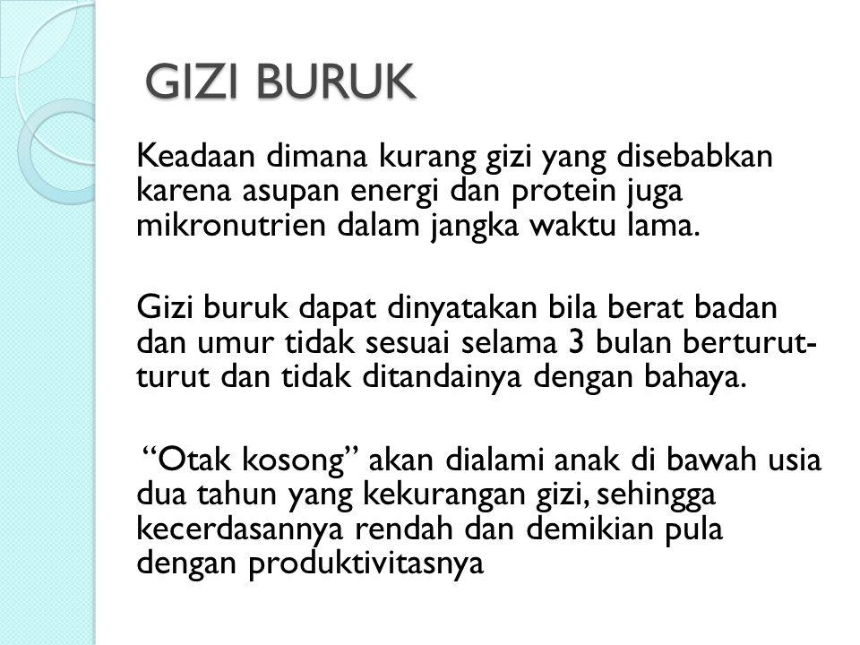 GIZI BURUK