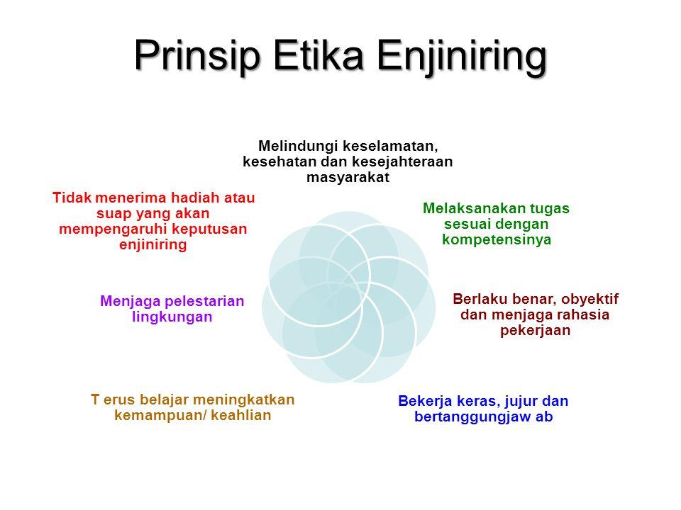 Prinsip Etika Enjiniring