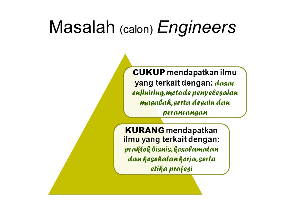 Masalah (calon) Engineers