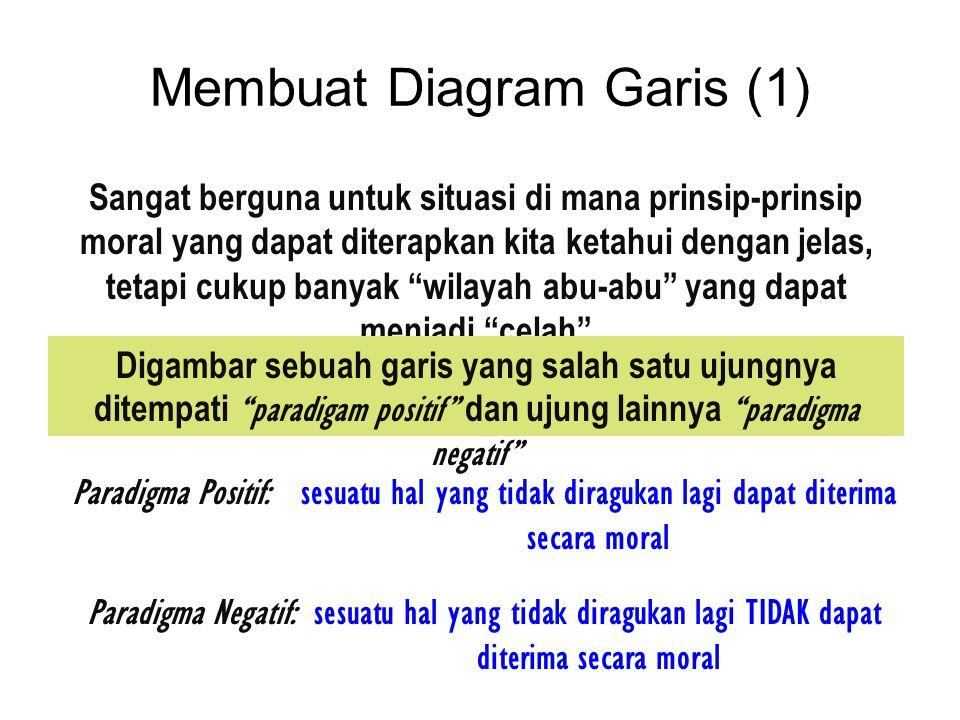 Membuat Diagram Garis (1)