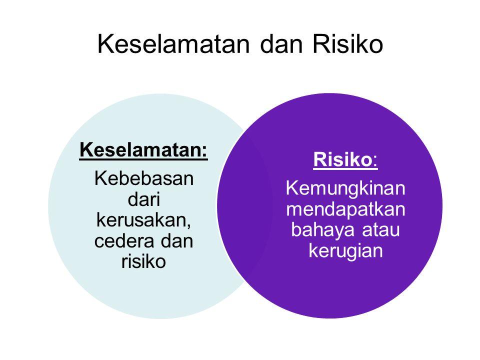 Keselamatan dan Risiko