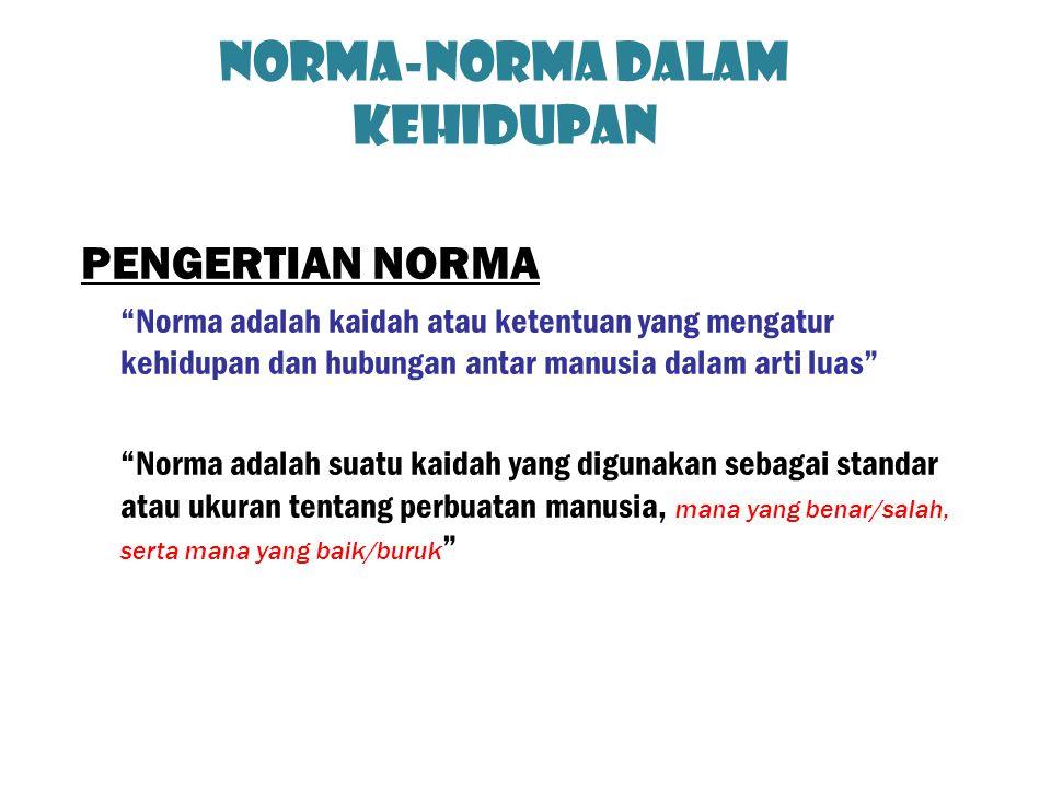 NORMA-NORMA DALAM KEHIDUPAN