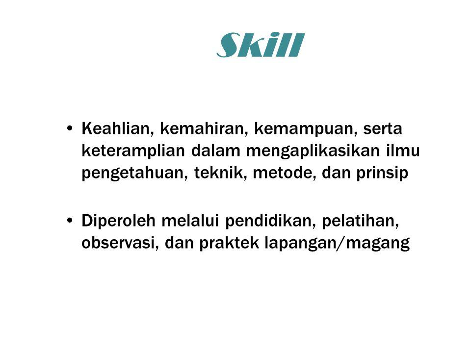 Skill Keahlian, kemahiran, kemampuan, serta keteramplian dalam mengaplikasikan ilmu pengetahuan, teknik, metode, dan prinsip.