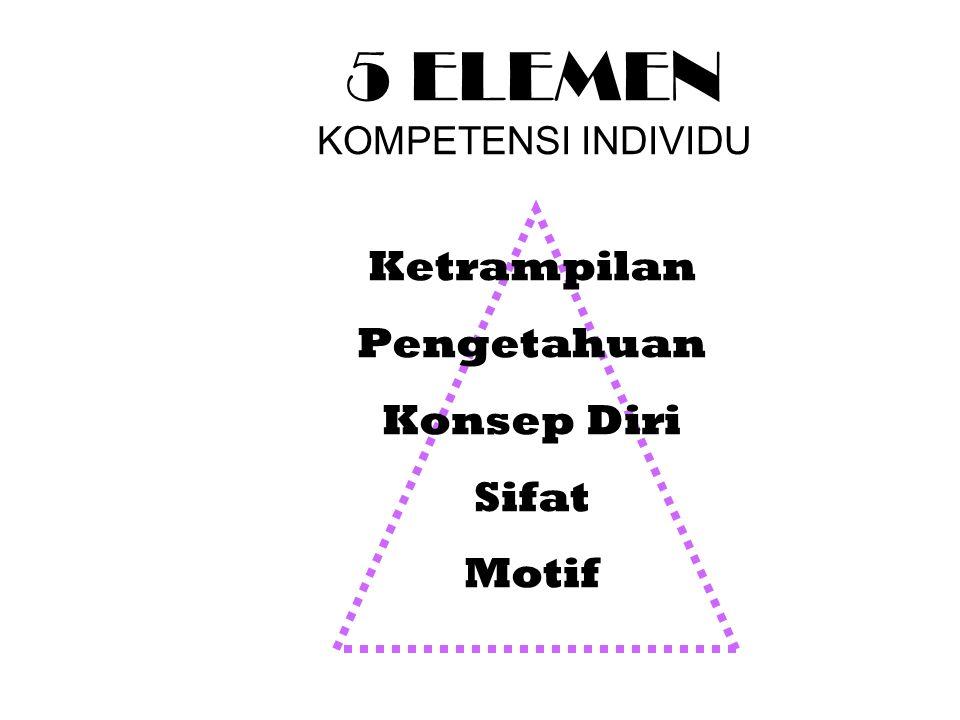 5 ELEMEN KOMPETENSI INDIVIDU