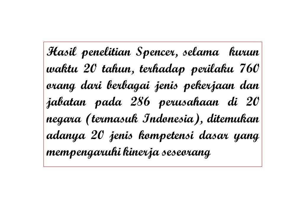 Hasil penelitian Spencer, selama kurun waktu 20 tahun, terhadap perilaku 760 orang dari berbagai jenis pekerjaan dan jabatan pada 286 perusahaan di 20 negara (termasuk Indonesia), ditemukan adanya 20 jenis kompetensi dasar yang mempengaruhi kinerja seseorang
