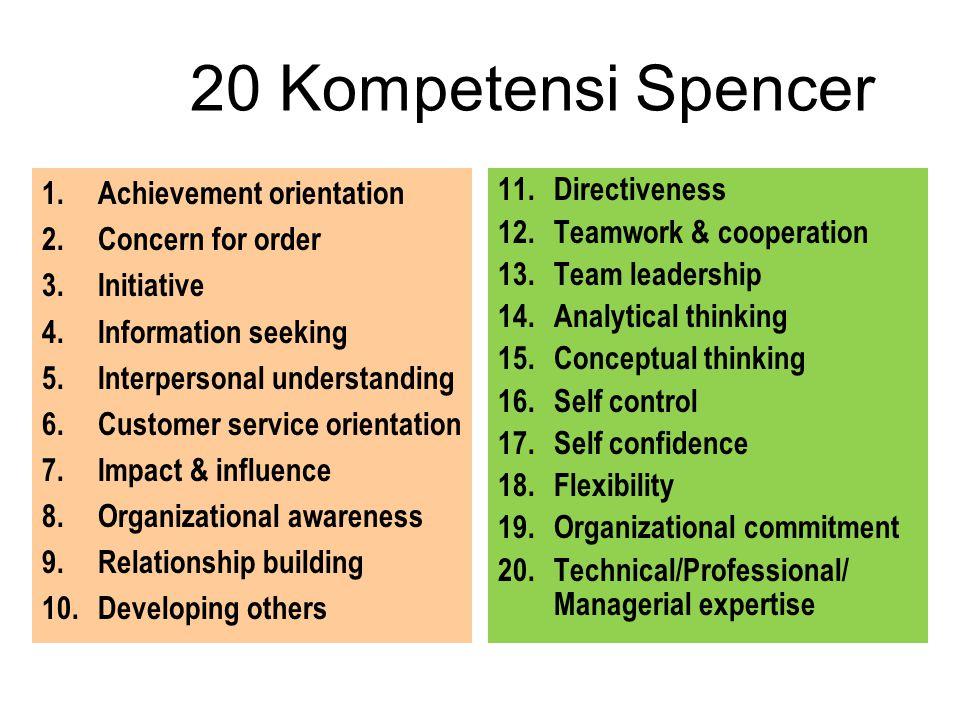 20 Kompetensi Spencer Achievement orientation Concern for order
