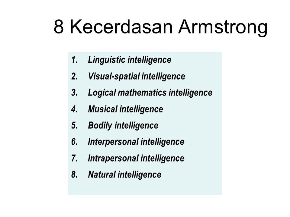 8 Kecerdasan Armstrong Linguistic intelligence