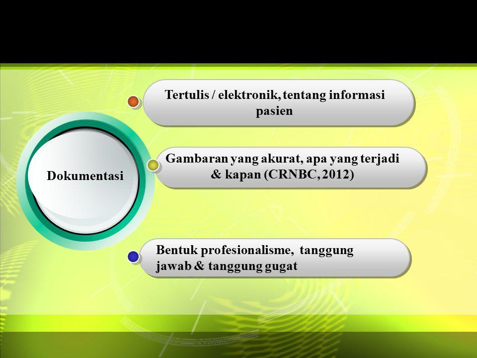 Tertulis / elektronik, tentang informasi pasien