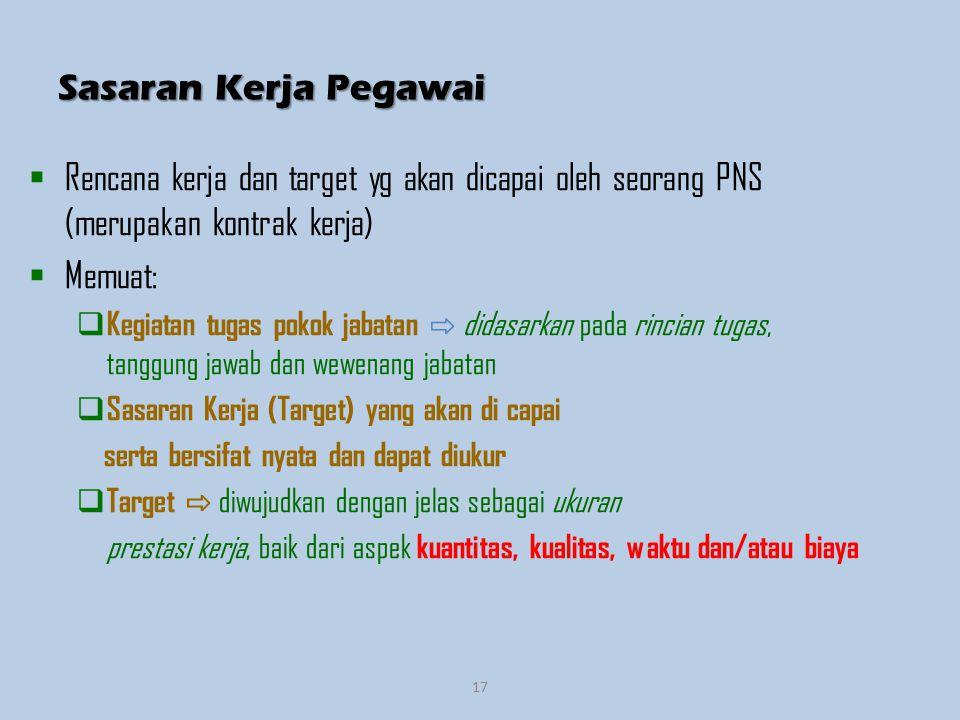 Sasaran Kerja Pegawai Rencana kerja dan target yg akan dicapai oleh seorang PNS (merupakan kontrak kerja)