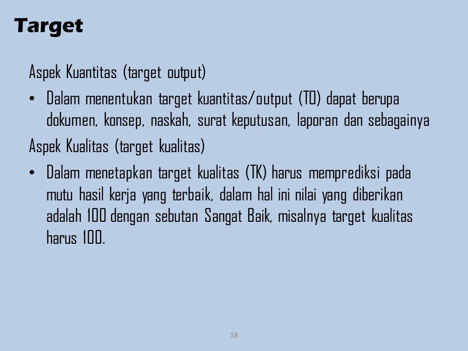 Target Aspek Kuantitas (target output)