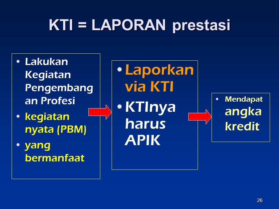 KTI = LAPORAN prestasi Laporkan via KTI KTInya harus APIK