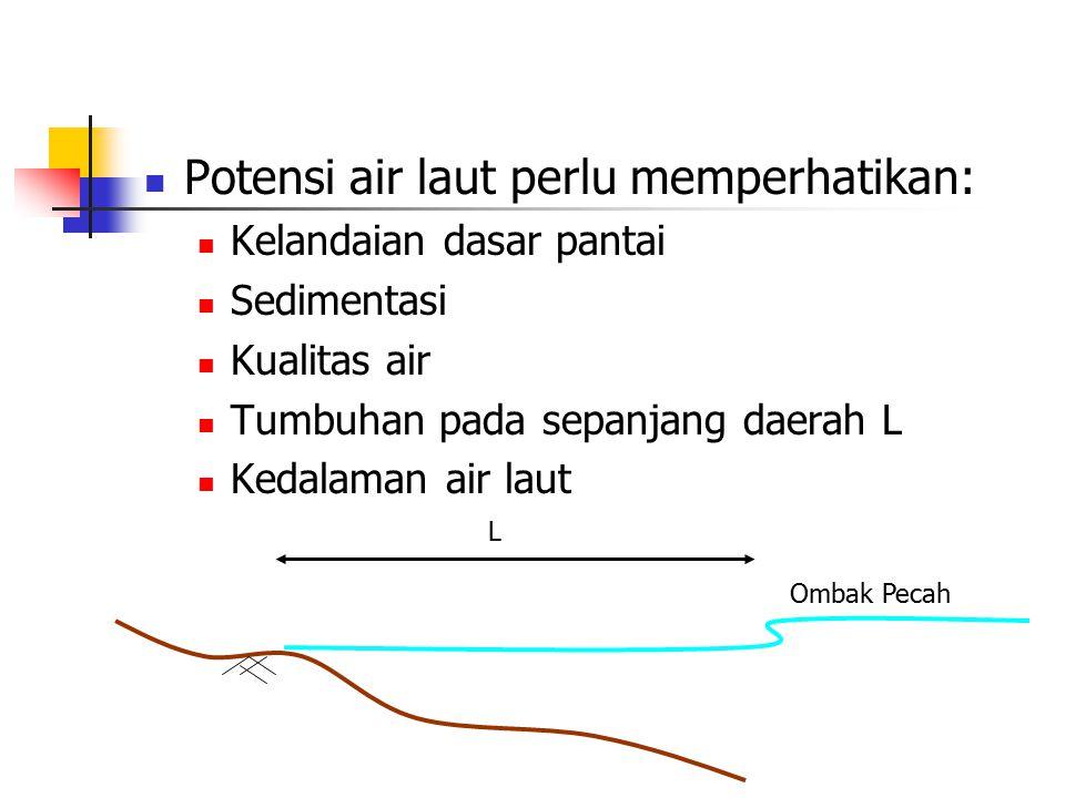 Potensi air laut perlu memperhatikan: