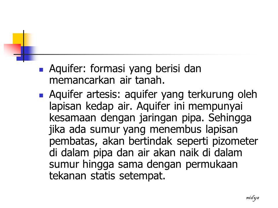 Aquifer: formasi yang berisi dan memancarkan air tanah.