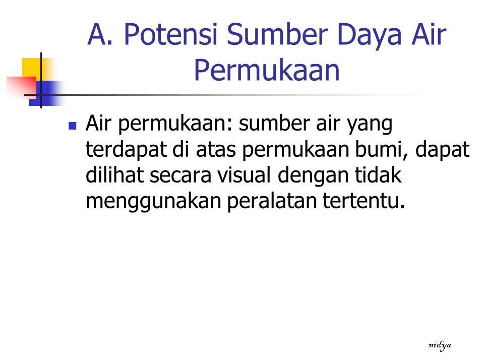 A. Potensi Sumber Daya Air Permukaan