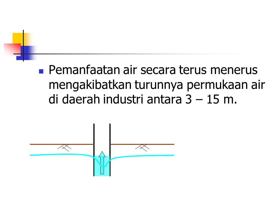 Pemanfaatan air secara terus menerus mengakibatkan turunnya permukaan air di daerah industri antara 3 – 15 m.