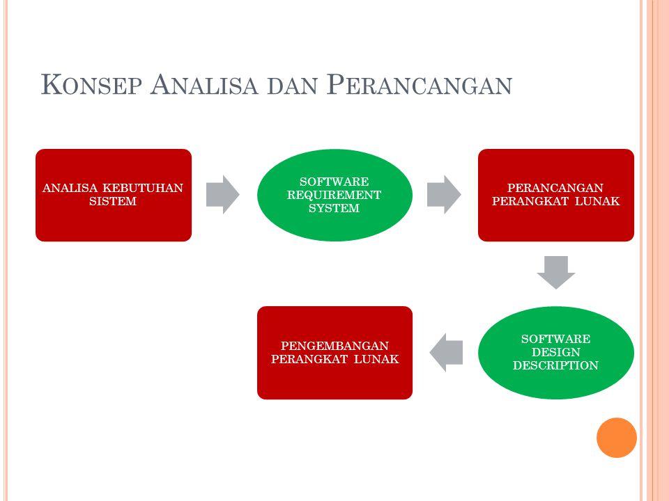 Konsep Analisa dan Perancangan