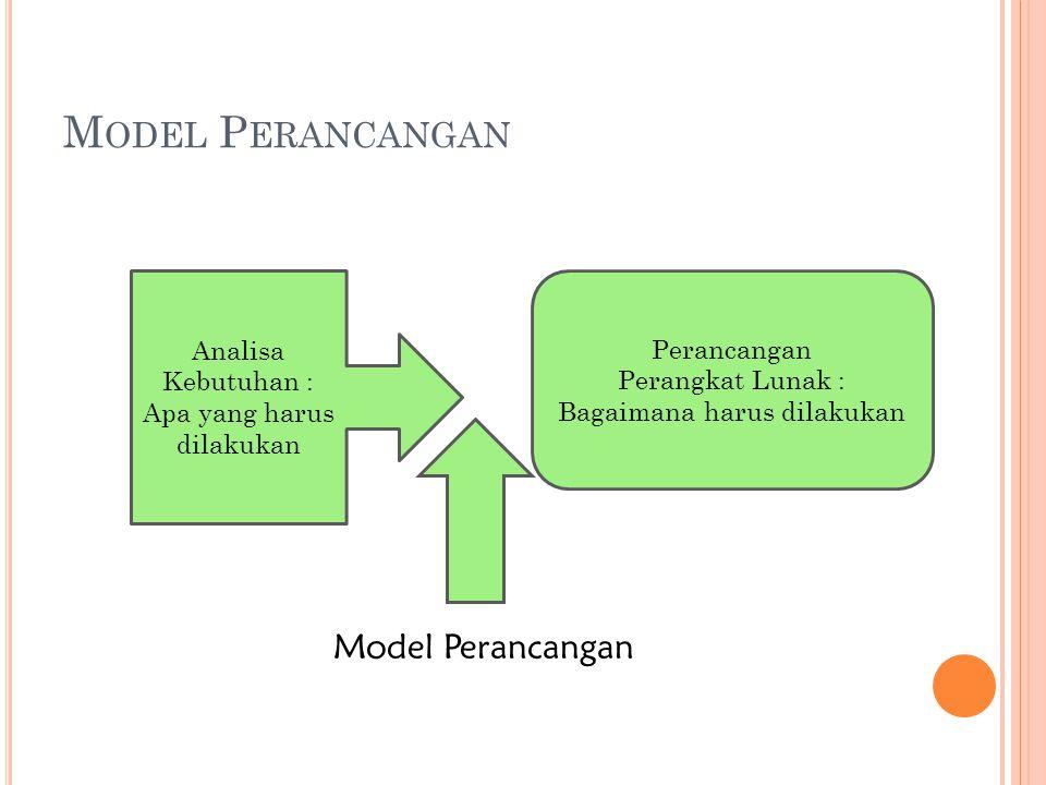 Model Perancangan Model Perancangan Analisa Kebutuhan : Perancangan