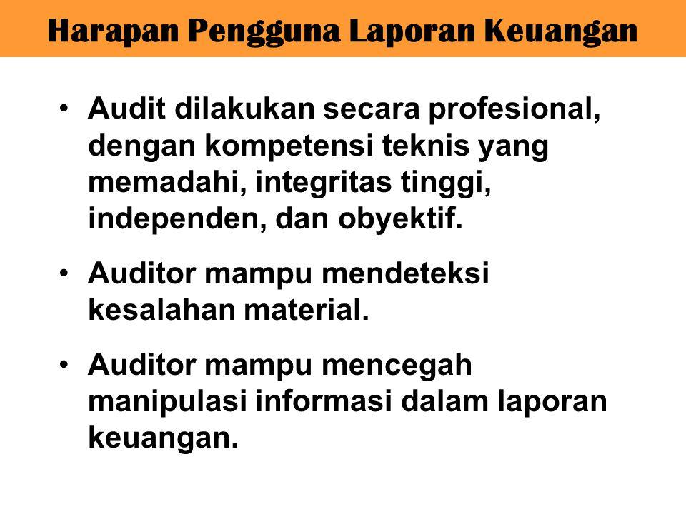 Harapan Pengguna Laporan Keuangan