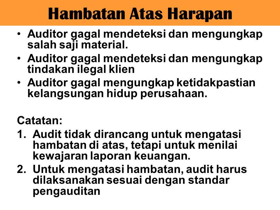 Hambatan Atas Harapan Auditor gagal mendeteksi dan mengungkap salah saji material. Auditor gagal mendeteksi dan mengungkap tindakan ilegal klien.