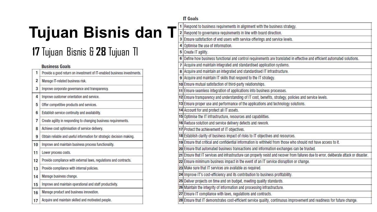 17 Tujuan Bisnis & 28 Tujuan TI