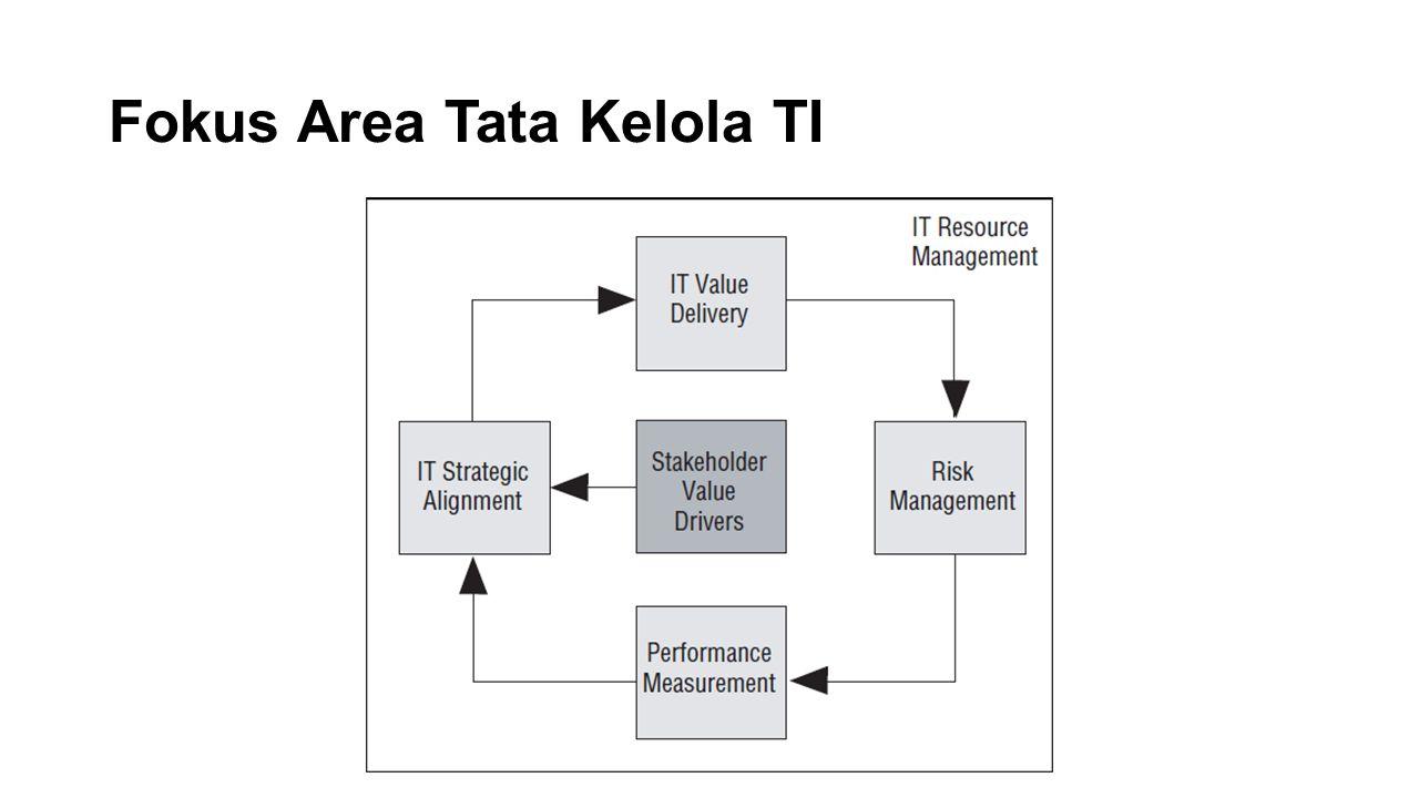 Fokus Area Tata Kelola TI