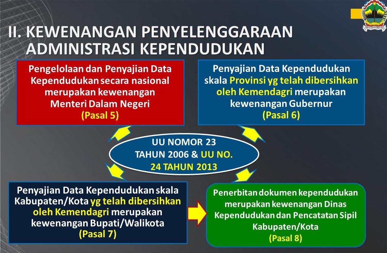II. KEWENANGAN PENYELENGGARAAN ADMINISTRASI KEPENDUDUKAN