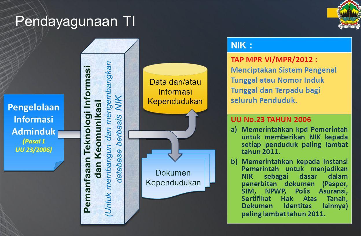 Pengelolaan Informasi Adminduk (Pasal 1 UU 23/2006)