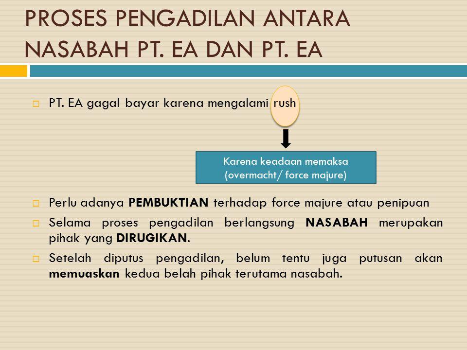 PROSES PENGADILAN ANTARA NASABAH PT. EA DAN PT. EA
