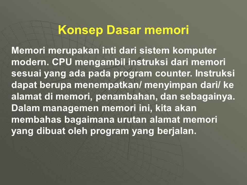 Konsep Dasar memori