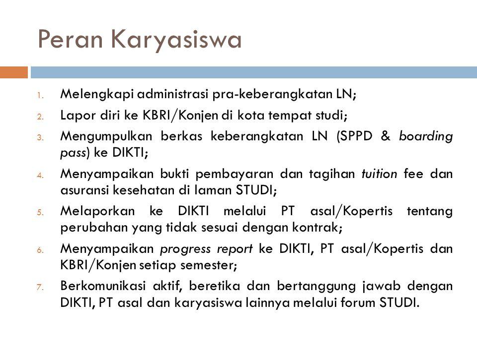 Peran Karyasiswa Melengkapi administrasi pra-keberangkatan LN;