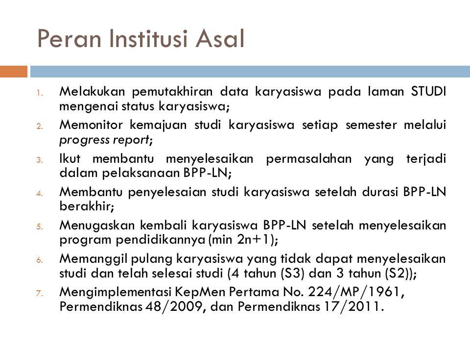 Peran Institusi Asal Melakukan pemutakhiran data karyasiswa pada laman STUDI mengenai status karyasiswa;