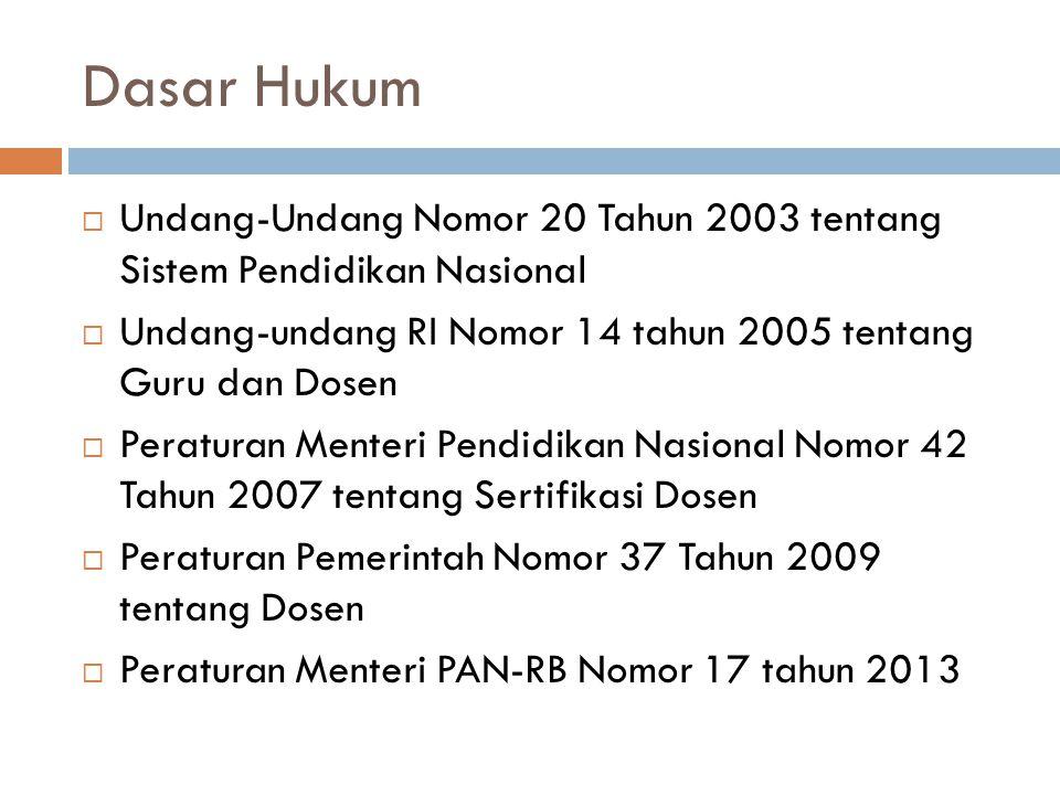 Dasar Hukum Undang-Undang Nomor 20 Tahun 2003 tentang Sistem Pendidikan Nasional. Undang-undang RI Nomor 14 tahun 2005 tentang Guru dan Dosen.
