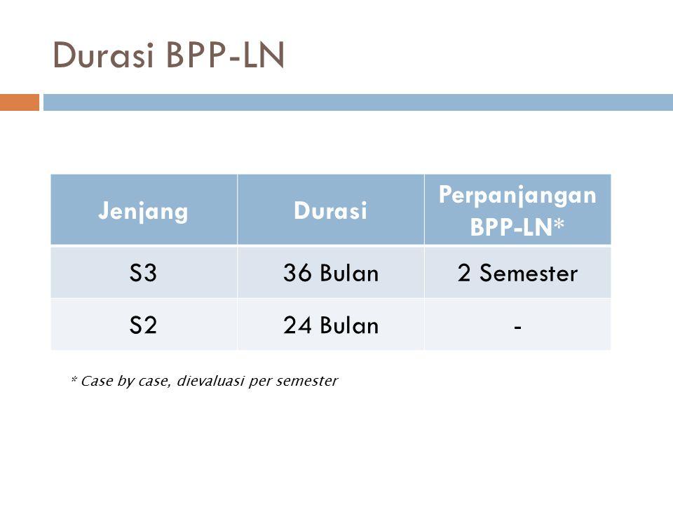 Durasi BPP-LN Jenjang Durasi Perpanjangan BPP-LN* S3 36 Bulan