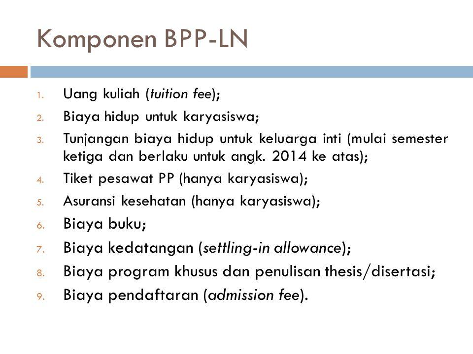 Komponen BPP-LN Biaya buku; Biaya kedatangan (settling-in allowance);