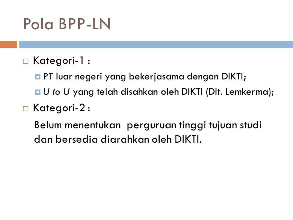 Pola BPP-LN Kategori-1 : Kategori-2 :